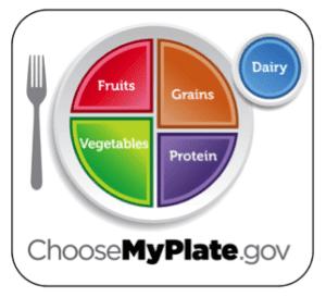 Balancing Your Food Plate