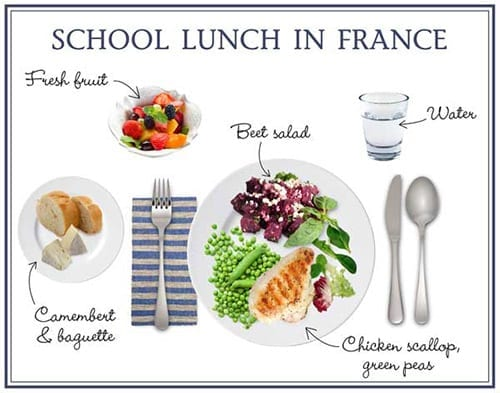Do French children eat everything?